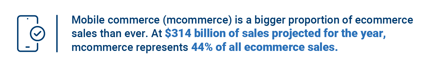 Mobile commerce (mcommerce) is a bigger proportion of ecommerce sales than ever. At $314 billion of sales projected for the year, mcommerce represents 44% of all ecommerce sales.