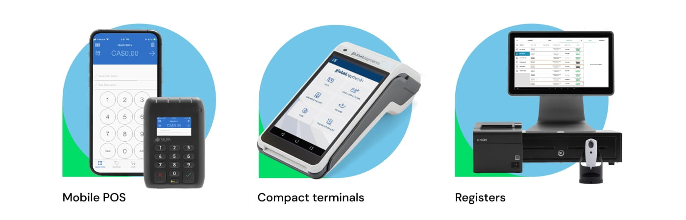 Mobile POS, Compact Terminals and Registers