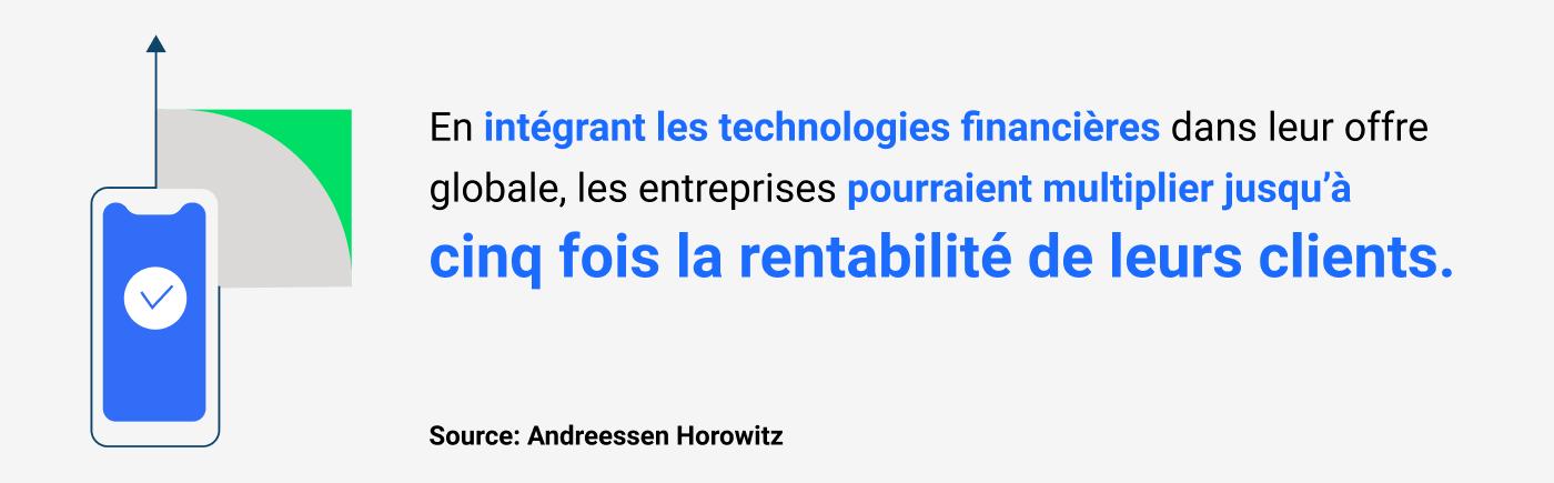 En intégrant les technologies financières dans leur offre globale, les entreprises pourraient multiplier jusqu'à cinq fois la rentabilité de leurs clients. (Source: Andreessen Horowitz)