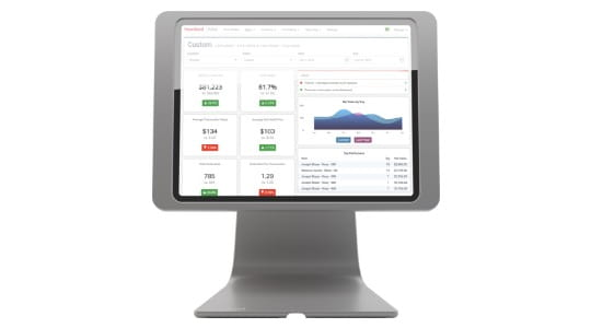 The interface of point of sale for retail