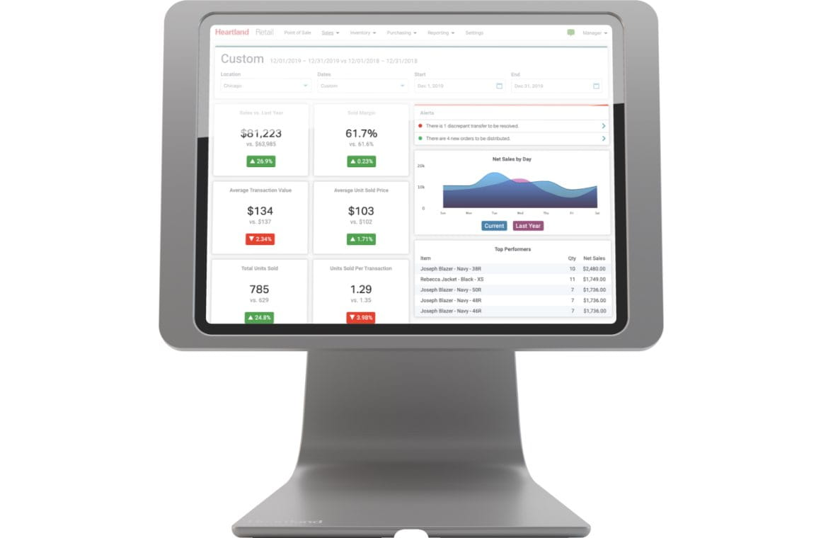 Customer intelligence analytics software interface