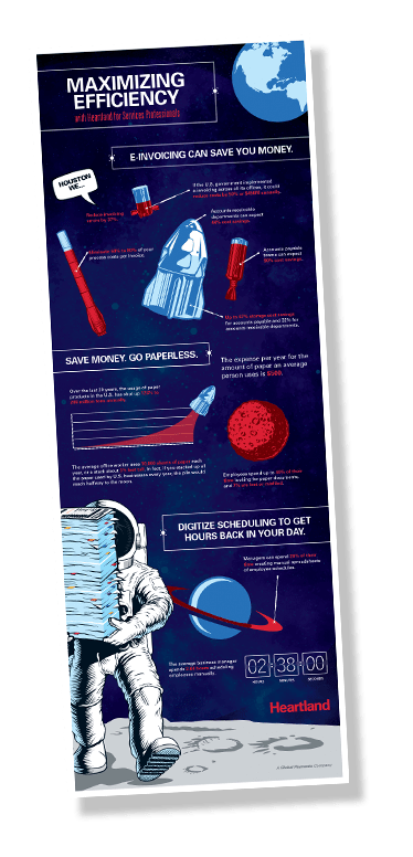 Maximizing Efficiencies Infographic