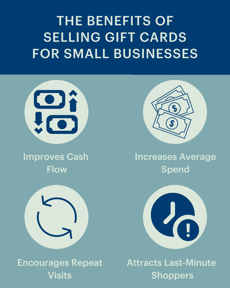 Gift card benefits for small businesses