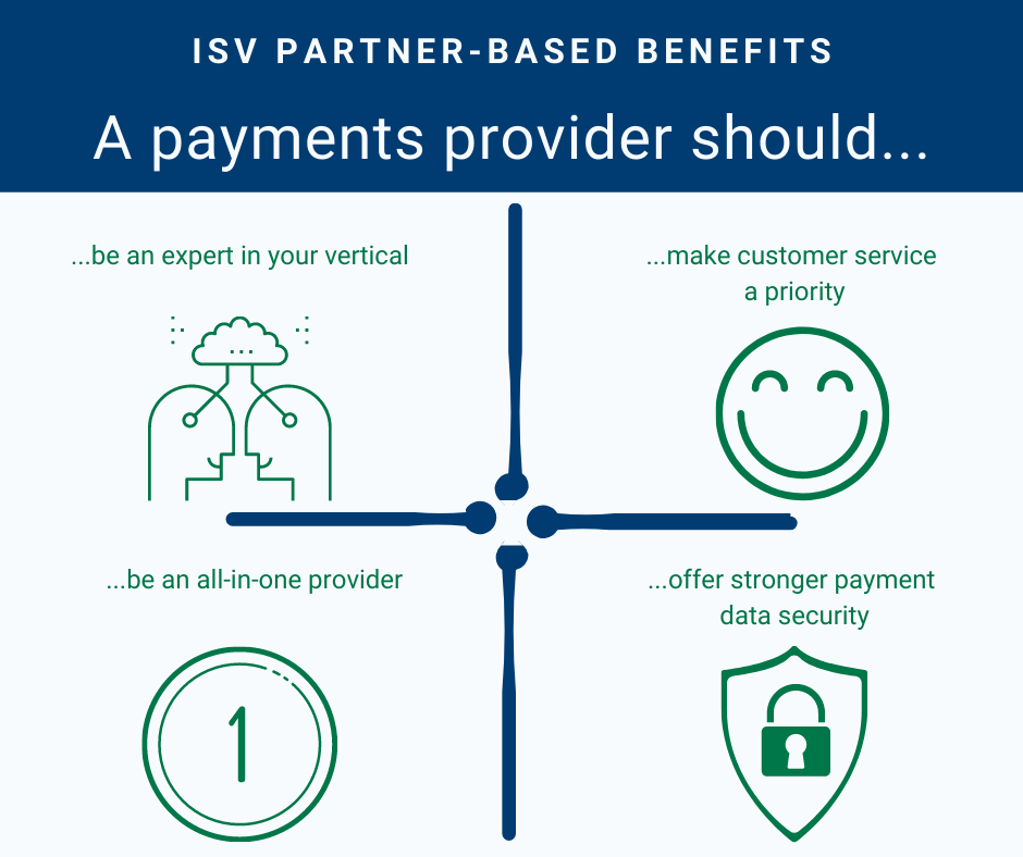 Benefits of integrated payments infographic