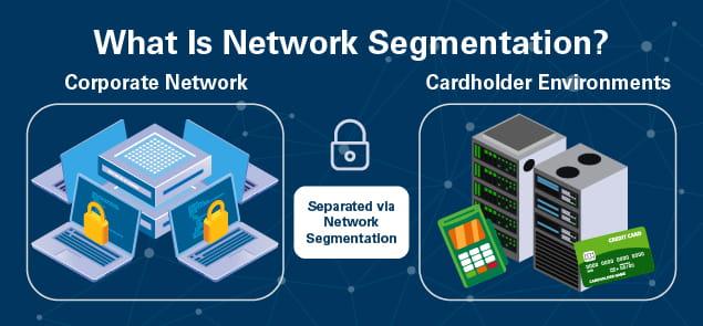 Network segmentation definition