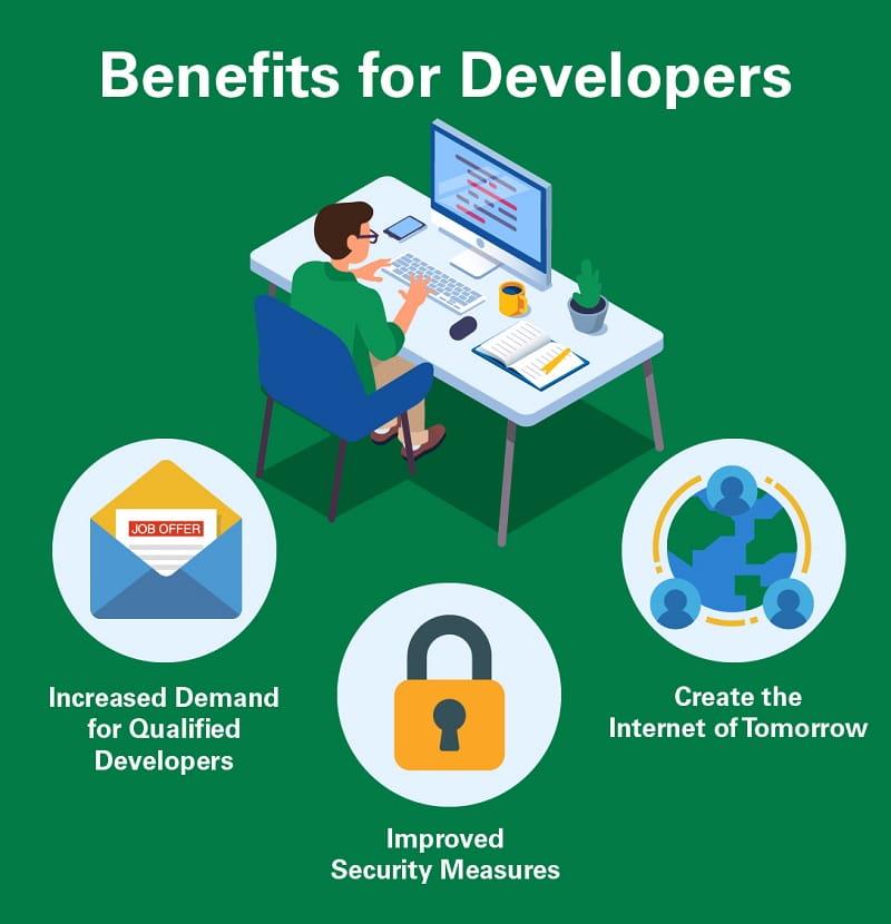 Tokenization benefits for developers
