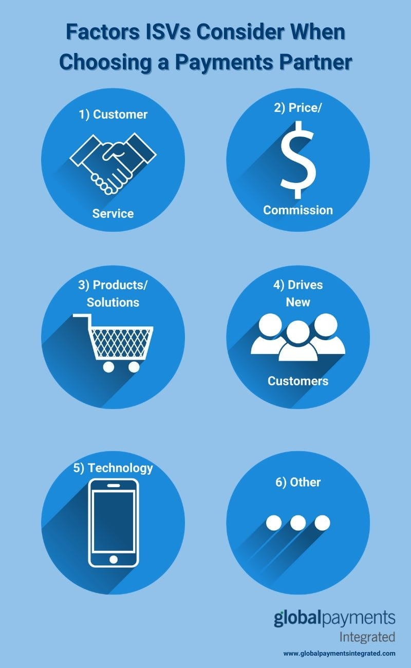 Graphic showing the factors ISVs consider when choosing a payments partner