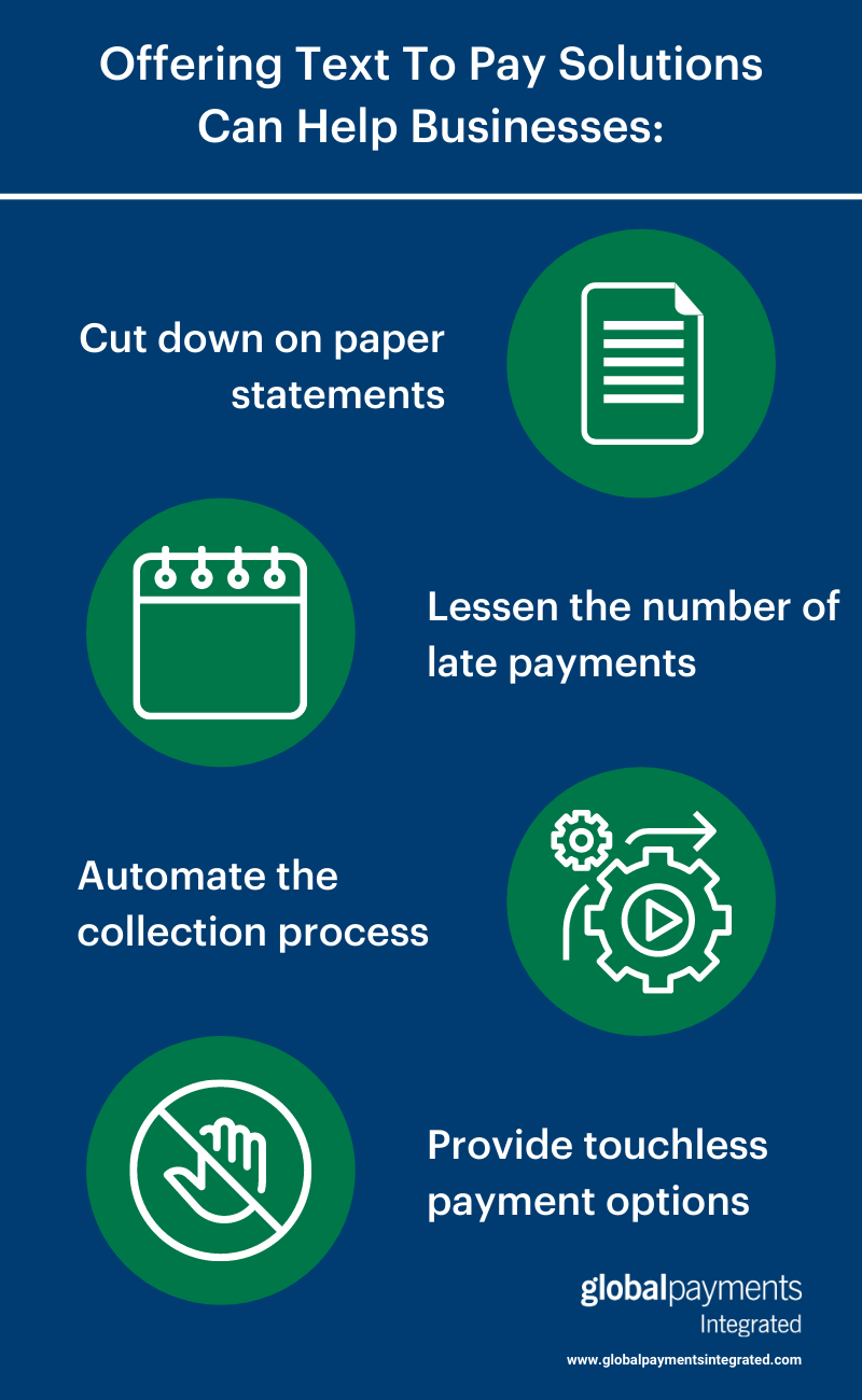 Infographic listing ways text to pay solutions help businesses