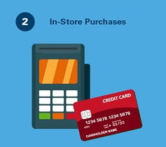 Tokenization environment - in-store purchases