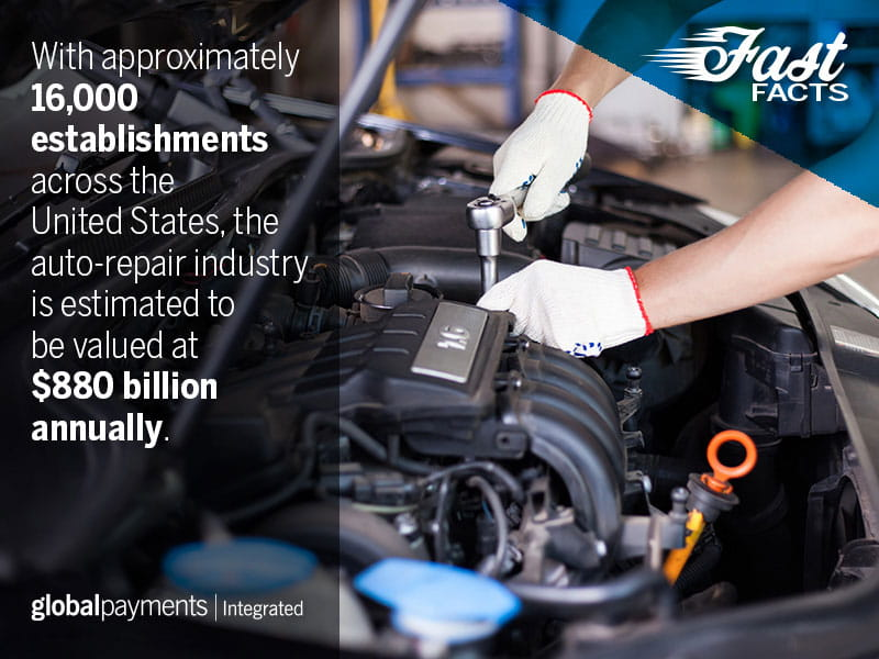 Merchant Fast Facts: Auto Repair