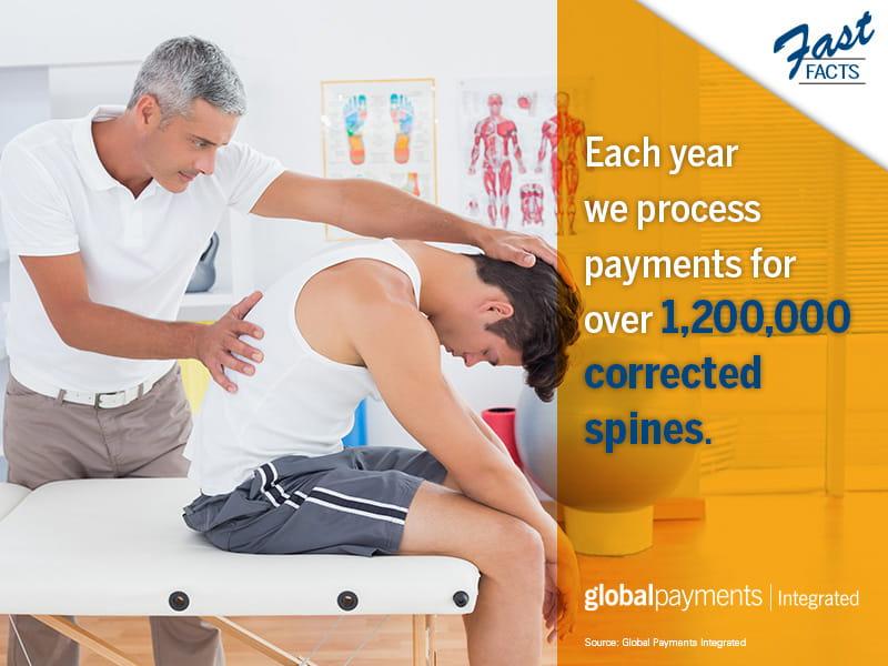 Merchant Fast Facts: Chiropractor