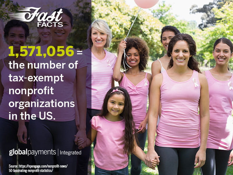 Merchant Fast Facts: Nonprofits and Fundraising