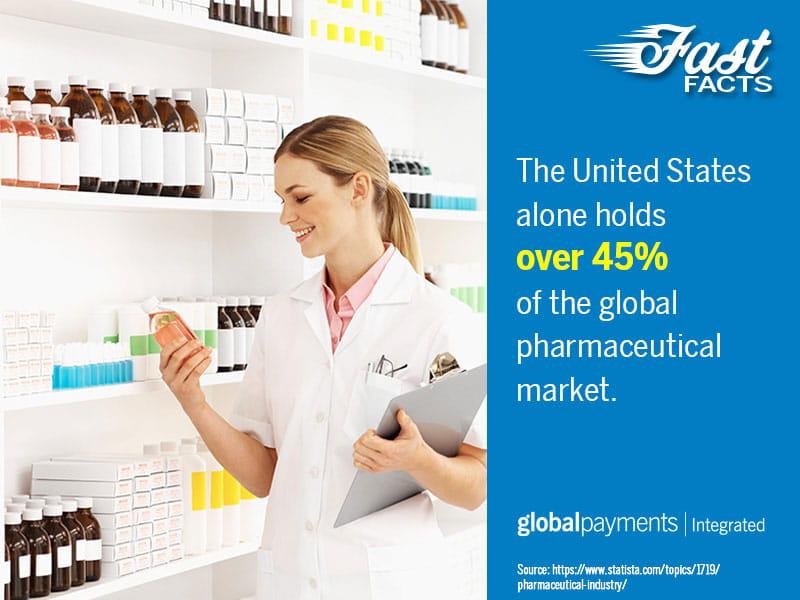 Merchant Fast Facts: Pharmacy