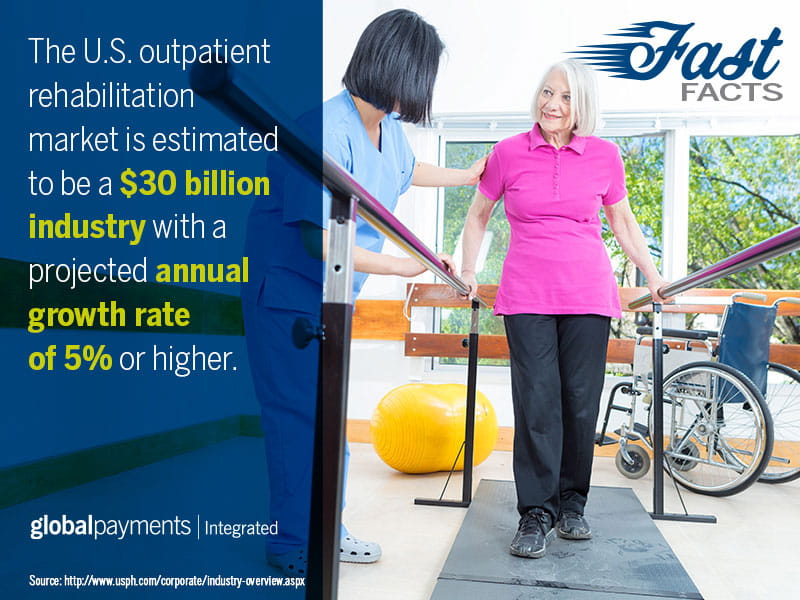 Merchant Fast Facts: Physical Therapy