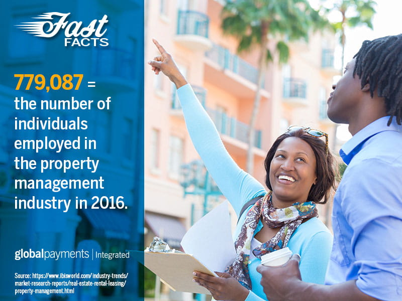 Merchant Fast Facts: Property Management
