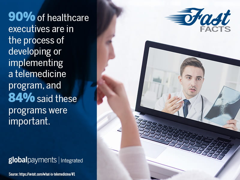 Merchant Fast Facts: Telemedicine