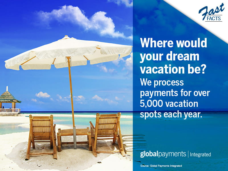 Merchant Fast Facts: Vacation Rentals