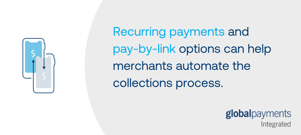 """Infographic with an icon of two mobile phones with arrows to each other, symbolizing information sharing. The text says """"Recurring payments and pay-by-link options can help merchants automate the collections process."""""""