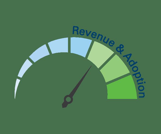 increase revenue and adoption
