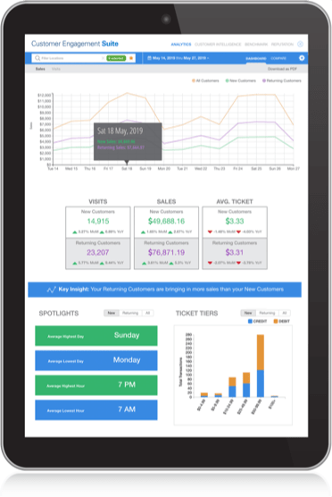 Customer Engagement Suite from Global Payments Integrated screenshot